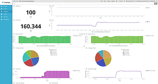 SBC Analytics Dashboard