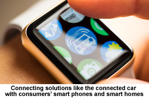 Connecting solutions like the connected car with consumers' smart phones and smart homes