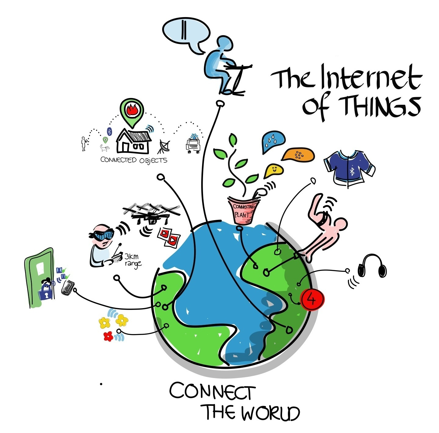 Life in an IoT world