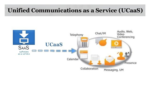 Unified Communications as a Service (UCaaS) – A Sweet Spot for Network Operators