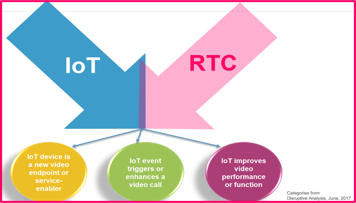 iot rtc jim machi blog 120517.png